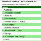 Les entrades m�s consultades de la Wikipedia el 2013