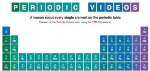 Els elements de la taula peri�dica, explicats en v�deo